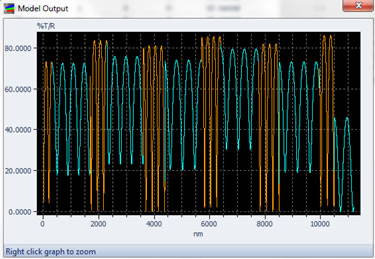 Example model output for a FAR-IR filmstack monitored in a non-quarter wave mode.