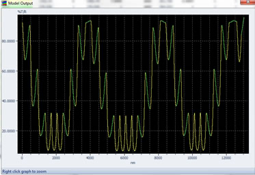 Example model output for a visible narrow band filter