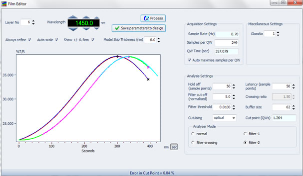 An example FilmEditor screen showing the modelled waveform and the processed waveform for layer 6 of a multilayer stack.